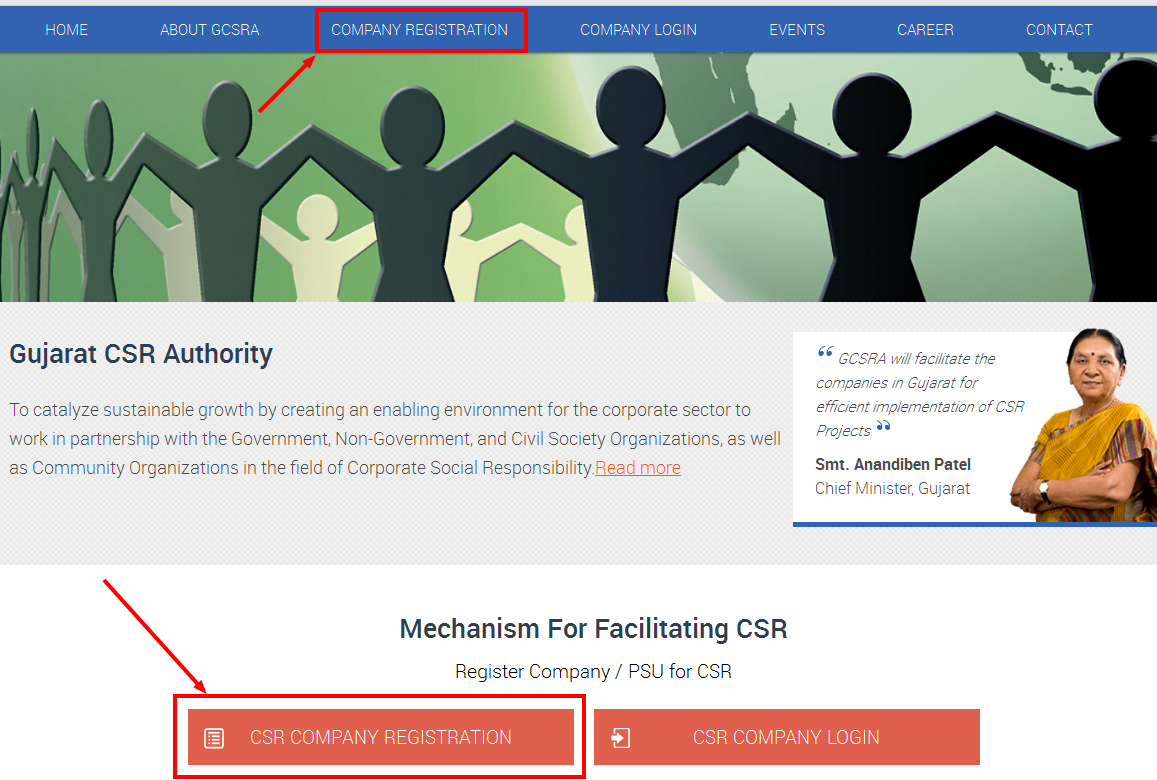 Gujarat CSR Authority